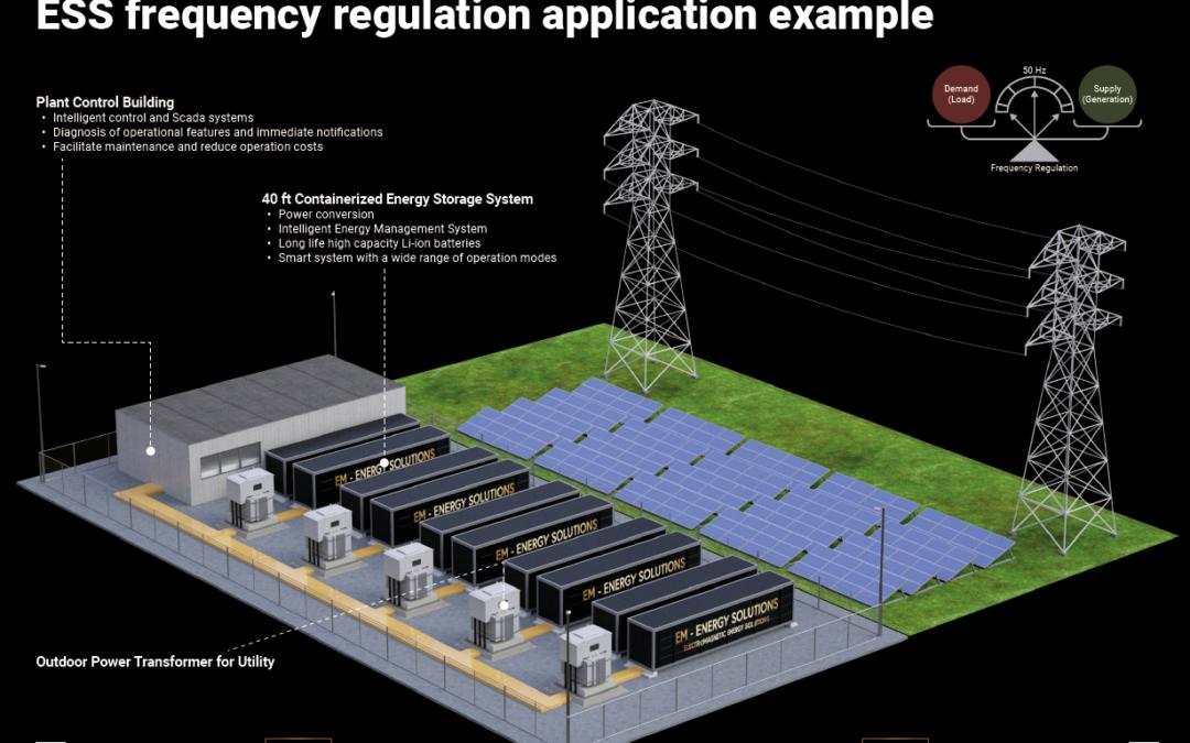 EM Energy Solutions Energy Storage Systems (ESS-CPT)